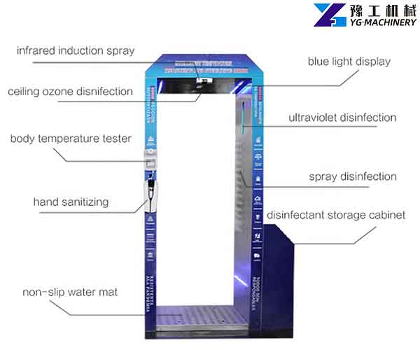 Disinfection Door for Sale